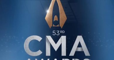 2019 CMA Awards Nominees!